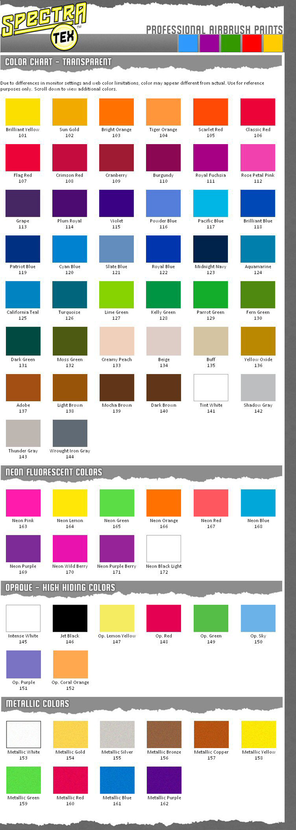 Spectra Tex Colour chart